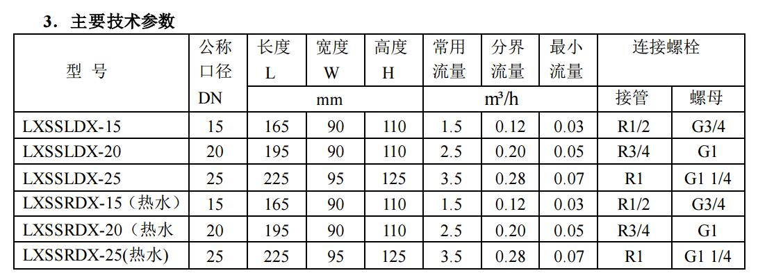 http://88shuibiao.com/post/22.html|智能水表资料